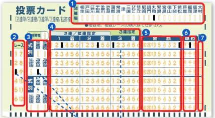 競艇舟券買い方投票カード3連単-