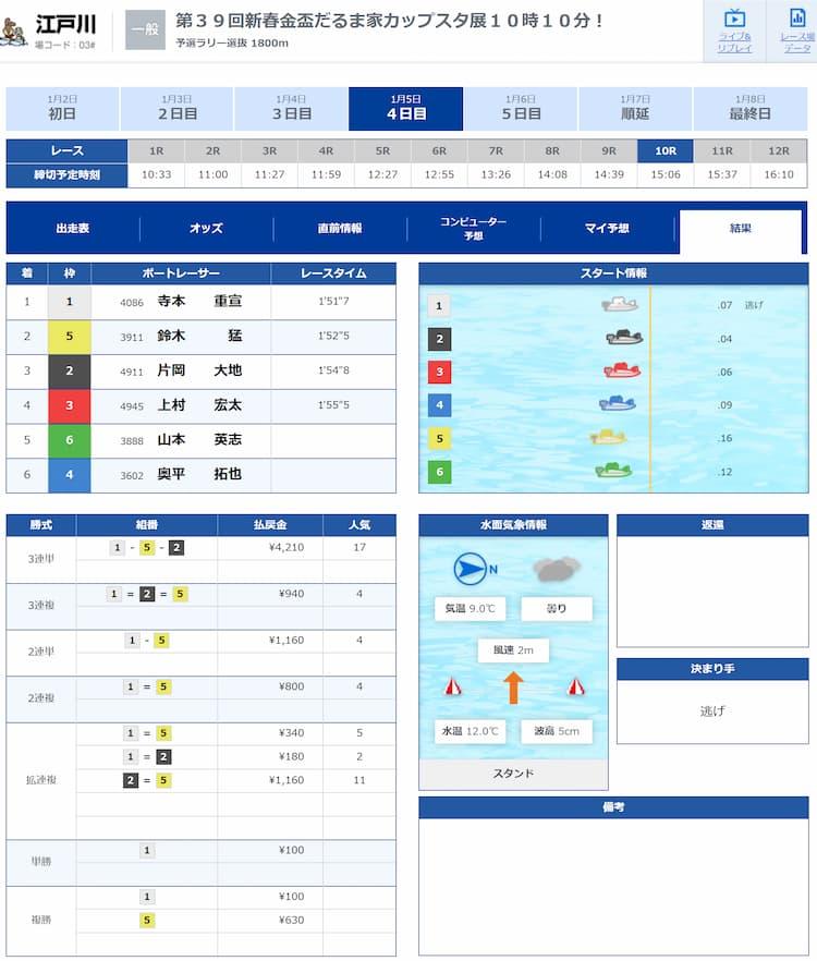 競艇予想サイト・競艇BULL・優良・稼げる・1月5日・結果・画像