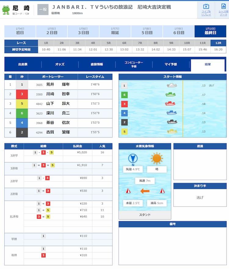 競艇予想サイト・競艇BULL・優良・稼げる・1月10日・結果・画像