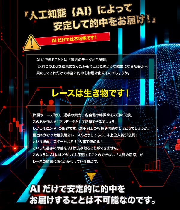 競艇予想サイト・競艇CHAMPION・競艇チャンピオン・優良・稼げる・AI・画像