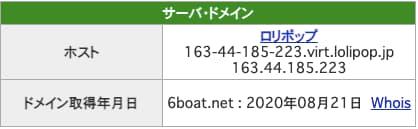 競艇予想サイトSIXBOAT シックスボート優良サイト稼げる-