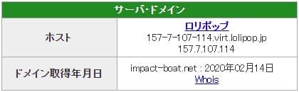 競艇予想サイト競艇IMPACT競艇インパクト優良稼げるIPアドレスドメイン取得日画像-