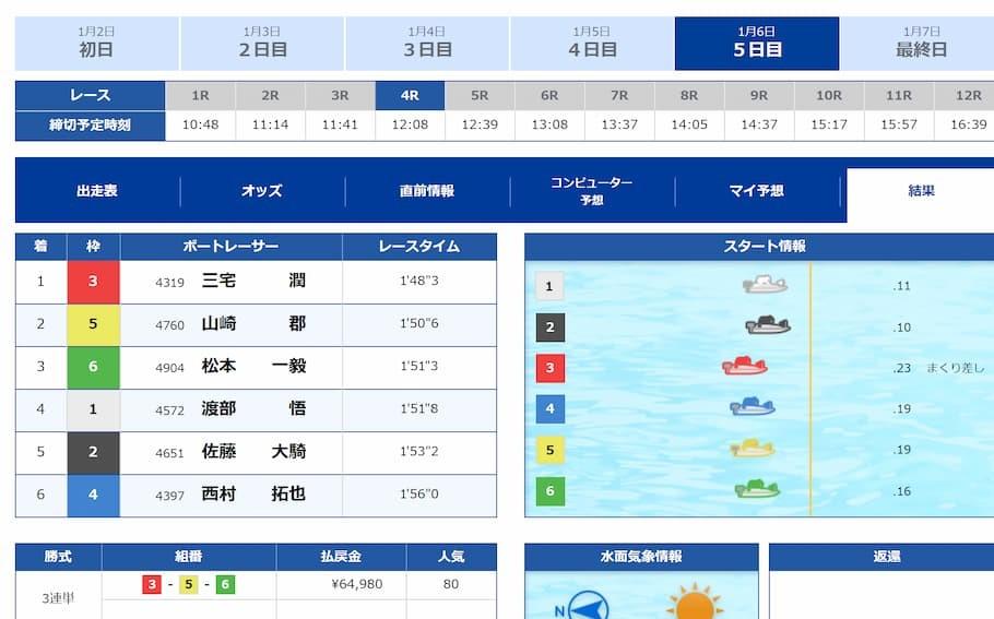 競艇予想サイト・競艇神舟・神舟・カミフネ・悪質・悪徳・稼げない・結果・02