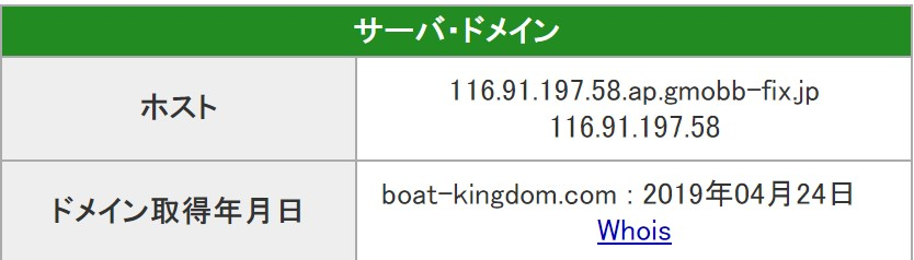 競艇予想サイトBOAT KINGDOMボートキングダム優良稼げるIPアドレス-