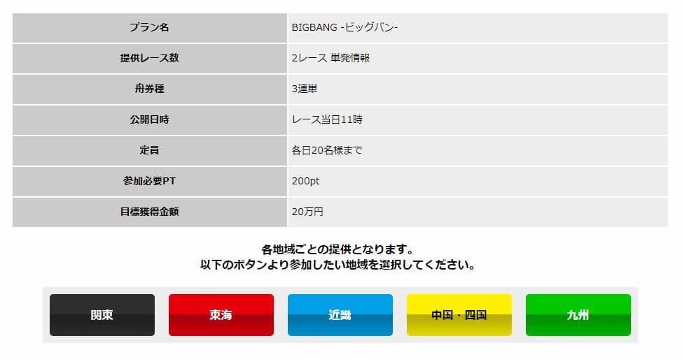 ▲ボートキングダムのBIGBANG提供情報について