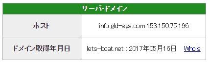 競艇予想サイトLETS BOATレッツボート悪質悪徳稼げないIPアドレス01-