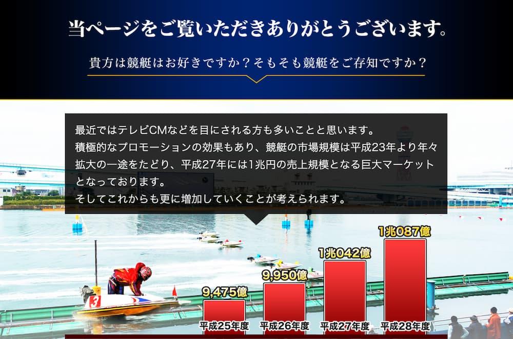 競艇予想サイト競艇RITZ競艇リッツ優良稼げる登録前画像01-