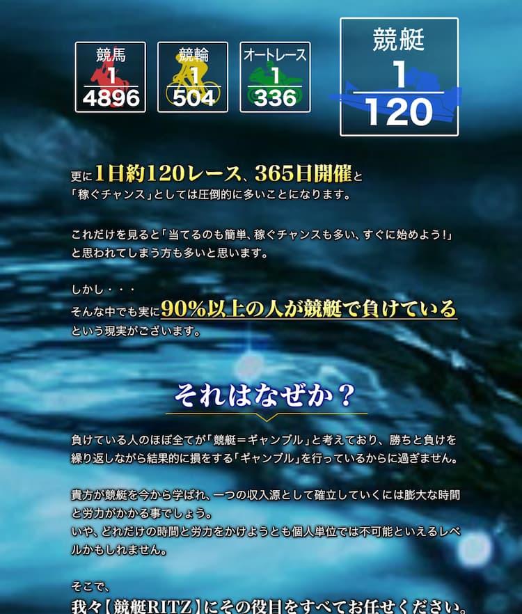 競艇予想サイト競艇RITZ競艇リッツ優良稼げる登録前画像03-