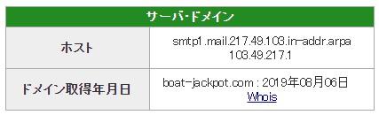 競艇予想サイトJACKPOTジャックポット悪質悪徳稼げないIPアドレスドメイン取得日-