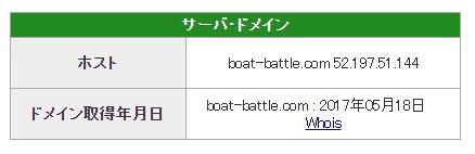 競艇予想サイト戦国ボート悪質悪徳稼げないIPアドレスドメイン取得日-
