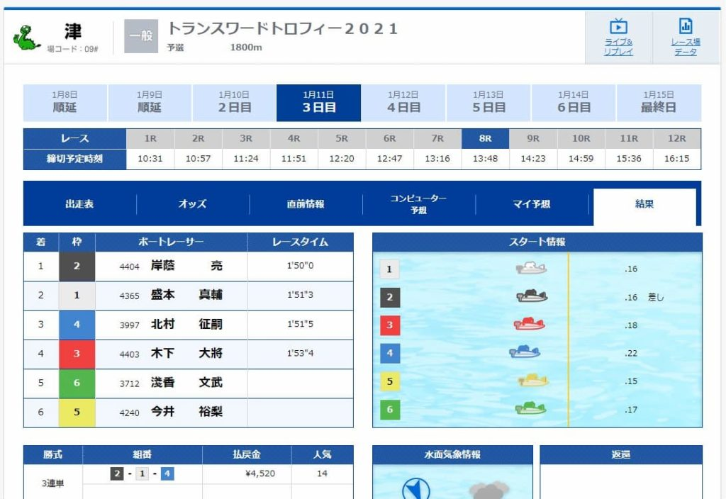 競艇予想サイトVMAX優良稼げる結果-