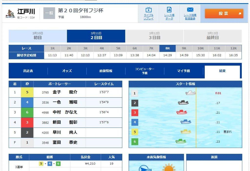 競艇予想サイト・DREAMBOAT・ドリームボート・悪質・悪徳・稼げない・結果