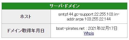 競艇予想サイトボートパイレーツBOAT PIRATES優良稼げるIPアドレスドメイン取得日-