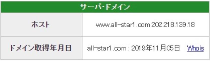 競艇予想サイトオールスターALL STAR悪質悪徳稼げない閉鎖IPアドレスドメイン取得日-
