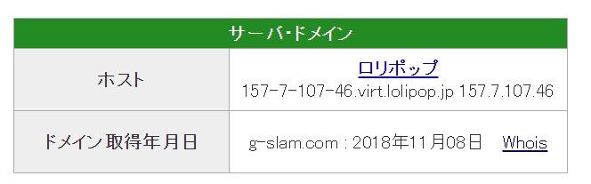 競艇予想サイト競艇グランドスラムGrand Slam悪質悪徳稼げない閉鎖IPアドレスドメイン取得日-