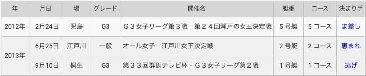 競艇予想サイト競艇選手浜田亜理沙-