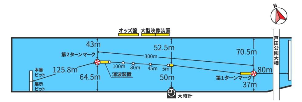 競艇ボートレースボートレース場競艇場日本一特徴戸田狭い-