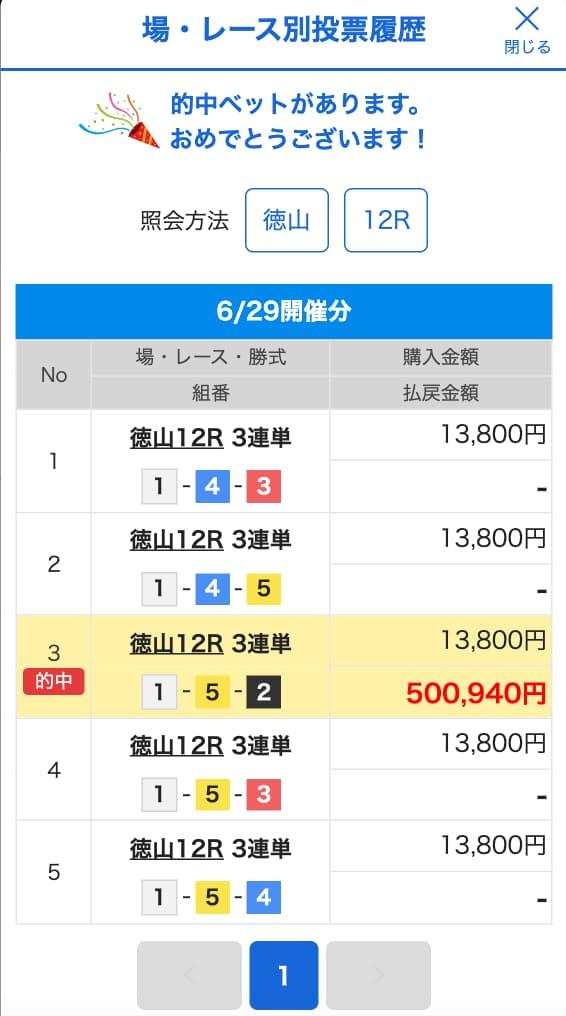 収支報告・競艇レポまとめ・1000万・競艇予想最サイト・ボートレース・競艇ライナー